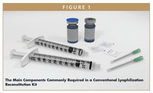 The Main Components Commonly Required in a Conventional Lyophilization Reconstitution Kit