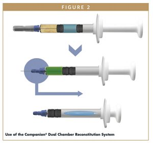 Use of the Companion® Dual Chamber Reconstitution System