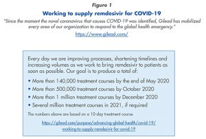 "Working to supply remdesivir for COVID-19 ""Since the moment the novel coronavirus that causes COVID-19 was identifi ed, Gilead has mobilized every area of our organization to respond to the global health emergency."" https://www.gilead.com/"