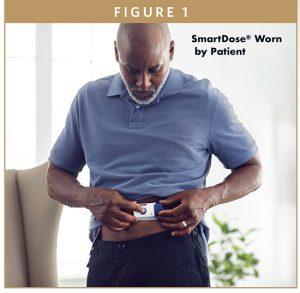 SmartDose® Worn by Patient