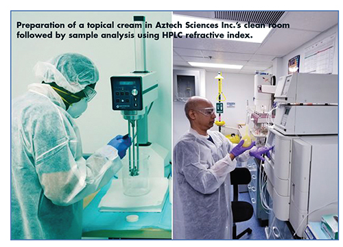 Preparation of a topical cream in Aztech Sciences Inc.'s clean room followed by sample analysis using HPLC refractive index.