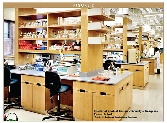 Interior of a lab at Boston University's BioSquare Research Park (Credit: JLL Project & Development Services)