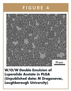 W/O/W Double Emulsion of Luperolide Acetate in PLGA (Unpublished data: M Dragosavac, Loughborough University)