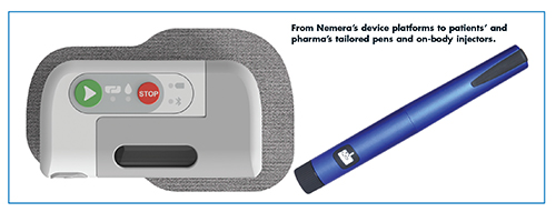 From Nemera's device platforms to patients' and pharma's tailored pens and on-body injectors.